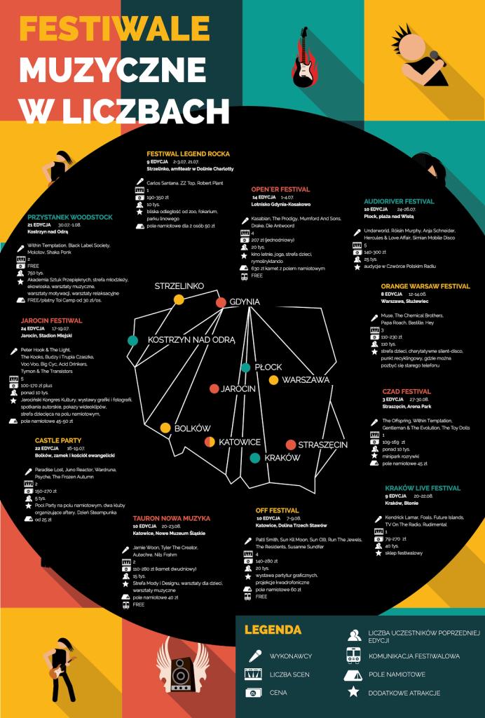 festiwale muzyczne 2015